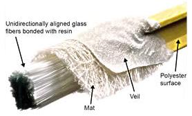 deconstructed-fiberglass-grating